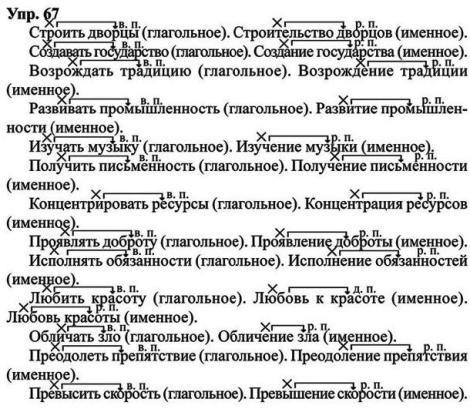 Зелёный учебник по русскому гдз